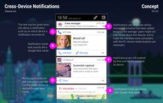Google Cross-Device Notifications Concept - Viewout