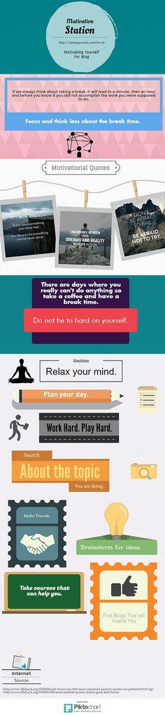 Lifestyle Blog Motivation Station