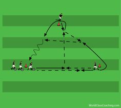 Training Session for Creative Combination Play Progression #5 - Triangle Passing - Square Pass