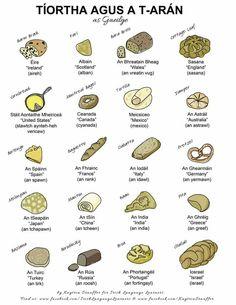 Tíortha agus a t-arán - Countries and bread