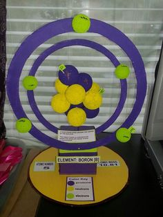 atom project for science Carbon Atom Model, 3d Atom Model, Atom Model Project, Science Project Models, Science Models, Chemistry Projects, Science Fair Projects, School Projects, Chemistry Classroom