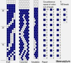 Free Bead Crochet Pattern 5 round