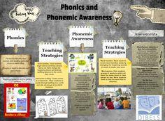 Phonics And Phonemic Awareness