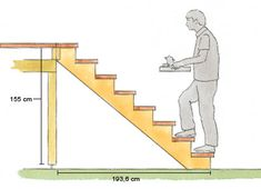 Denna trappa snickras på ett traditionellt sätt med två sidor och en stödbalk i mitten. Stegrytmen är klassisk och bygger på en både urgammal och säker formel.