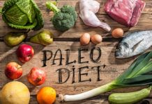 What is the Paleo diet plan? I have been hearing a lot about this diet and wanted to see if it is something that would fit my lifestyle. OK, so what is the paleo diet exactly? Basically the Paleo diet is like turning back the clock, way back, as in Paleo Diet Weight Loss, Paleo Diet Plan, How To Eat Paleo, Eating Paleo, Healthy Weight, Paleo Recipes Easy, Diet Recipes, Paleo Pregnancy, Pork Chops