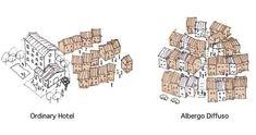 Cosa è un albergo diffuso? Ecco di cosa si tratta in una immagine del prof. Yasushi Watanabe #albergodiffuso
