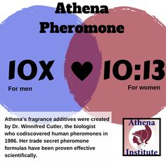 Dr. Cutler created Athena Pheromone fragrance additives for men and women to increase the wearer's attractiveness to the opposite sex, http://athenainstitute.com/sciencelinks/foundationalstudies.html #pheromones #science