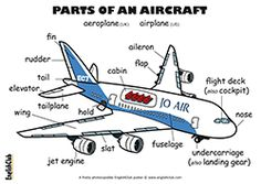 Parts of an Aircraft  - You can print these high-quality A3-size vocabulary posters and display them on your classroom wall free of charge.