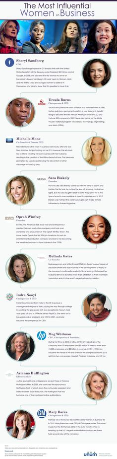The Most Influential Women in Business #Infographic #Business #Entrepreneur…
