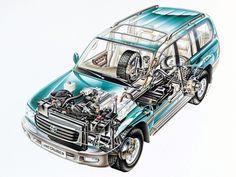 Toyota Land Cruiser 100 VX - Illustrator's name illegible Toyota 4x4, Toyota Trucks, Toyota Cars, Toyota Hilux, Toyota Vehicles, Cutaway, Landcruiser 100, Toyota Land Cruiser 100, Off Road Bikes