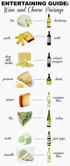 Need to Add Chocolate and Red Blend to this list, they go great together!! Wine and Cheese; Camembert & Sparkling Rosé Brie & Chardonnay Parmesan & Chianti Gruyère & Sauvignon Blanc Cheddar & Zinfandel/Cab Sauv/Syrah blend Ricotta & Pinot Grigio Goat & A