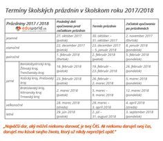 Prázdniny 2017/2018: Poznačte si najnovšie termíny školských prázdnin | eduworld.sk