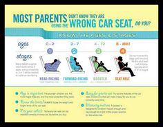 California Car Seat Law 2017 My Nup Baby Safety Child Infant 81 Best Images On In 2018 Seats