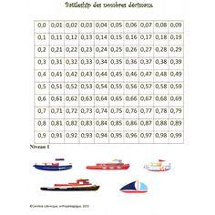 Battleship des nombres décimaux