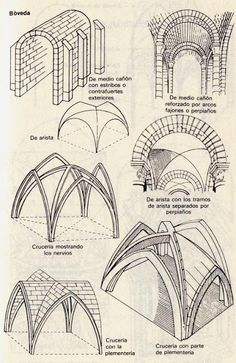 gothic architecture can be traced back to Architecture Antique, Cathedral Architecture, Paper Architecture, Islamic Architecture, Classical Architecture, Historical Architecture, Architecture Details, Architecture Drawing Sketchbooks, Architecture Concept Drawings