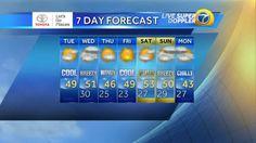 Eric Weather Forecast for Tuesday January 19th #Weatherforecast...