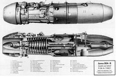 Cut away drawing of the Jumo-004 engine