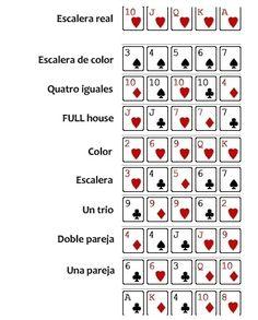 Elsa Coloring Pages, Parlor Games, House Colors, Holiday Decor, Cherokee, Puzzles, Ferrari, Zodiac, Kawaii