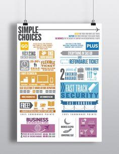 infographic graphic design - Google Search