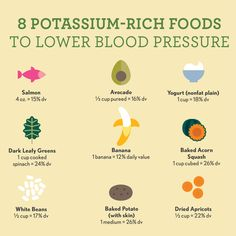 High Blood Pressure Remedies 8 Great Ways to Lower Blood Pressure: Sodium Aside - Focus on what you can do right now—plus try some low-sodium recipes. Reducing High Blood Pressure, Blood Pressure Chart, Healthy Blood Pressure, Normal Blood Pressure, Blood Pressure Remedies, High Blood Pressure Signs, Low Blood Pressure Symptoms, Infection Des Sinus, Smoothie