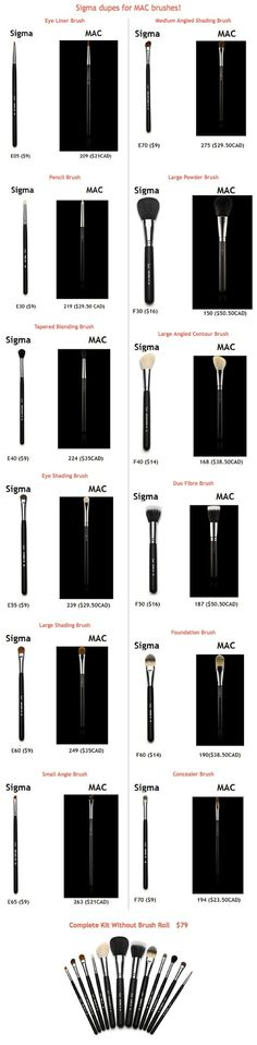 SIGMA BRUSHES - Dupe List for MAC Brushes