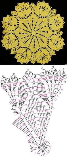 Super Ideas for crochet lace hat pattern stitches Crochet Doily Diagram, Crochet Doily Patterns, Crochet Mandala, Crochet Chart, Thread Crochet, Crochet Motif, Crochet Designs, Crochet Flowers, Crochet Stitches