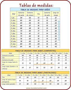 Tabla de medidas tejidos/tabla de medidas crochet/tabla de medidas ganchillo/tabla de medidas prendas ✿⊱╮Teresa Restegui http://www.pinterest.com/teretegui/✿⊱╮: