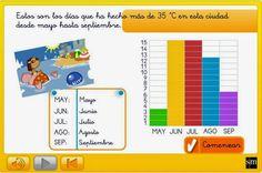 Gráficos de barras sobre temperaturas
