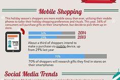 Social Media Mobile Shopping Infographics