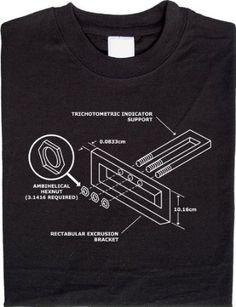 Trichotometrie