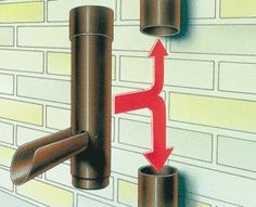 Wasserablaufklappe für die Regenrinne zum Regenwasser-Sammeln.