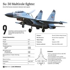 Mirage is a fighter jet by dassault aviation Sukhoi Su 30, Russian Jet, Russian Plane, Fighter Aircraft, Fighter Jets, Dassault Aviation, Indian Air Force, Military Aircraft, Armed Forces
