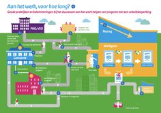 Infographics, Map, School, Infographic, Location Map, Maps, Info Graphics, Visual Schedules