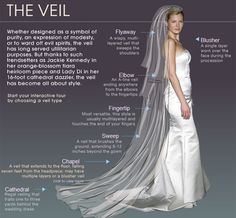 helpful veil length chart!// i will need this one day!