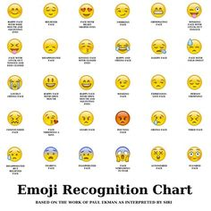This Artist Uses Emoji to Explore Empathy, Autism, and How We Connect ❤ liked on Polyvore featuring emojis, fillers, backgrounds, random, other, quotes, text, phrase and saying