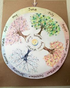 Waldorf Wheel Calendar, season calendar
