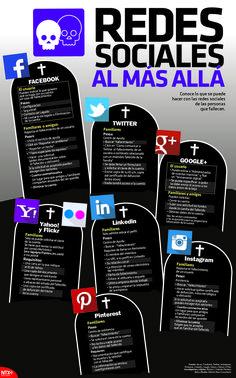 ¿Sabes qué hacer con las redes sociales de las personas que fallecen? #Infographic