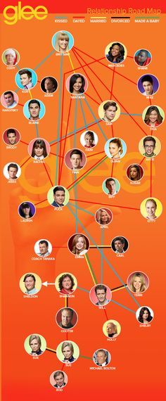 Glee Relationship Road Map