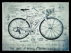 Zen and The Art of Bicycle Maintenance  Cycologygear.com