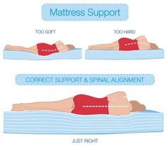 10 Best Best Mattress For Side Sleepers Images Best Mattress Foam
