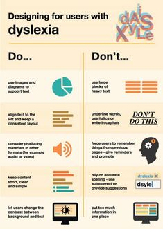 Some key strategies to help you offer a more inclusive website design experience for people with dyslexia, vision, hearing and… Web Design, Graphic Design, Design Thinking, Dyslexia Teaching, Dyslexia Activities, Dyslexia Strategies, Instructional Design, Learning Disabilities, Branding