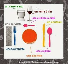 1000 images about la table on pinterest carafe tables and french food - Comment mettre les verres sur la table ...