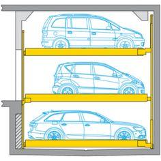 Automatiske parkeringssystemer - se våre produkter