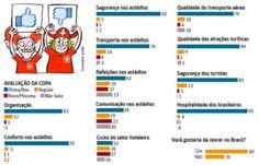 Datafolha's satisfaction survey