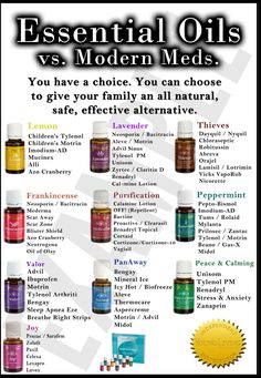 "Young Living Essential Oils Banner | Young Living Essential Oils ""Oils vs. Modern Meds."" DESKTOP BANNER"