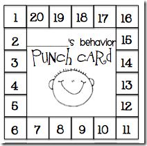 Behavior punch cards