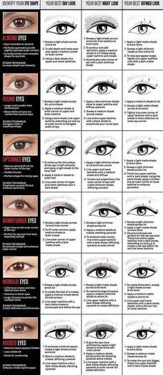 apprendre a se maquiller les yeux selon la forme, modele maquillage coseil tuto