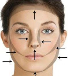 Pincéis para o rosto / contorno e iluminador. Aprenda quais são os pincéis certos. Confira as dicas no blog.