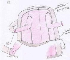 Comment coudre la doublure d'un manteau