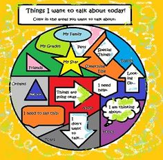 """""""Things I want to talk about today"""" Sometimes it is hard to get children, clients, or students to talk. Try hand these forms out and ask them to color in the spaces they want to talk about"""